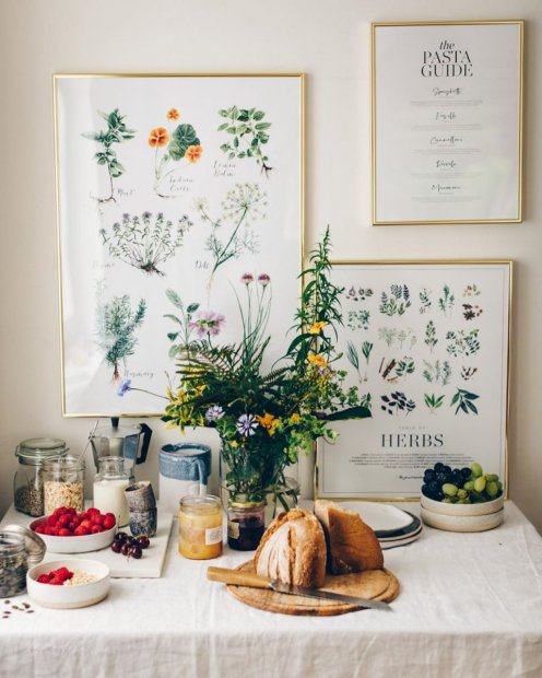 Colourful kitchen gallery wall art herbs posters dining room