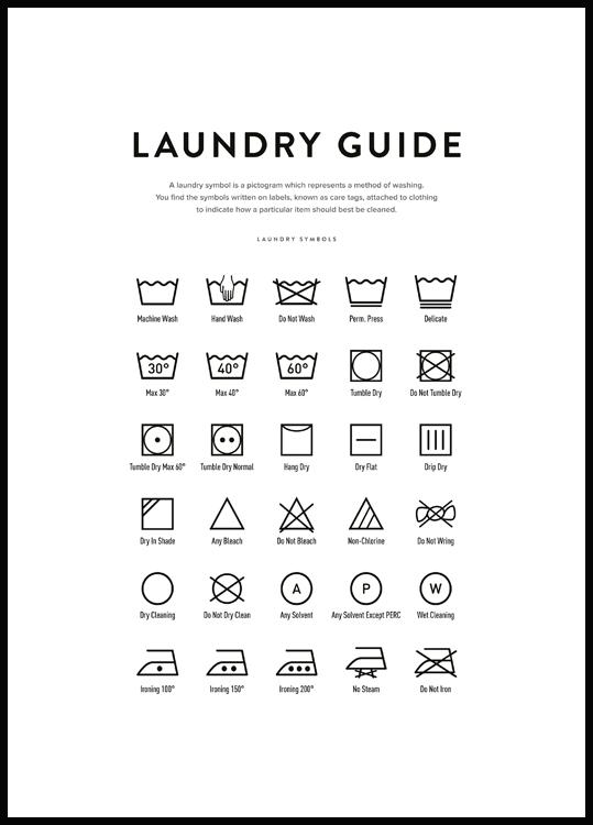 Laundry Guide Poster